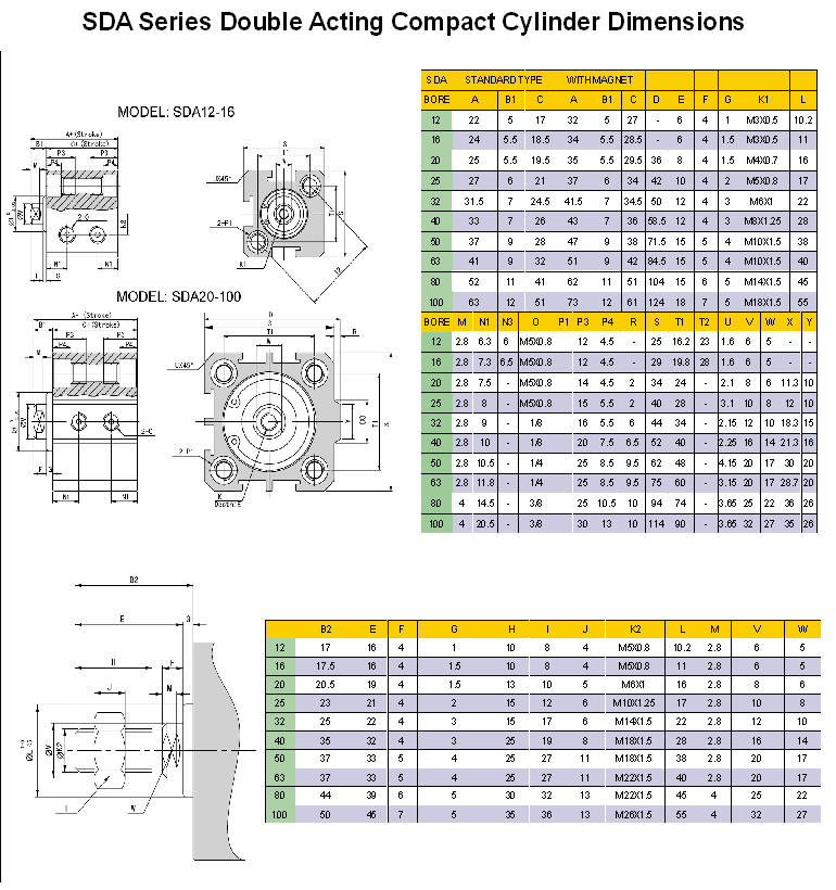 Compact Air Cylinder Dimensions