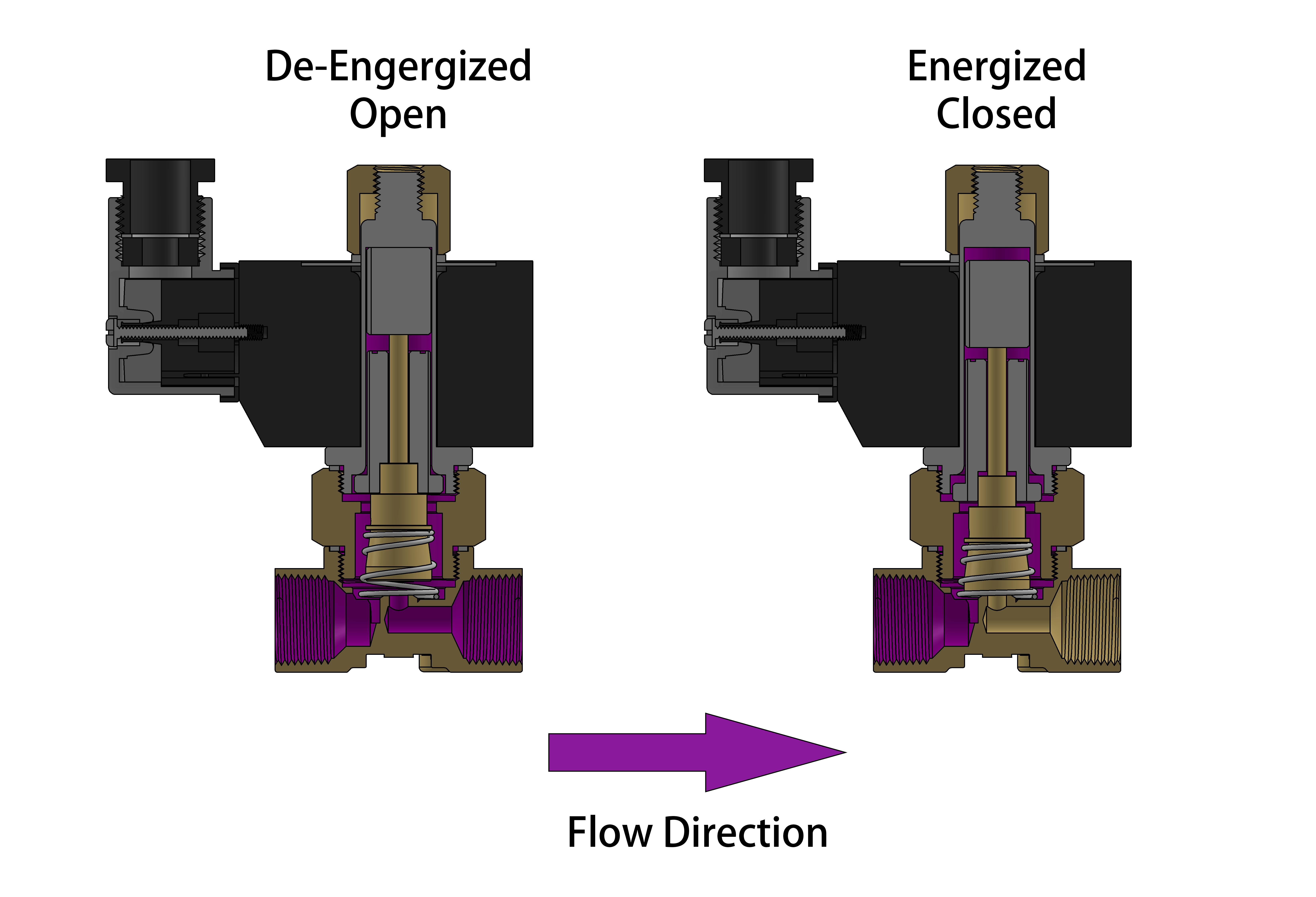 Solenoid Valve Specifications And Dimensions  2wo040 Series